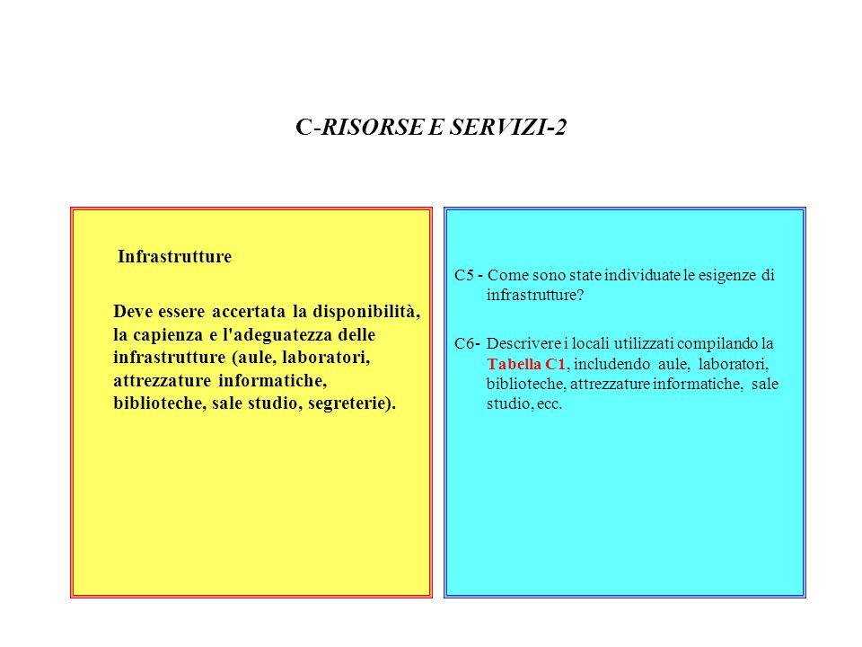 C-RISORSE E SERVIZI-2 Infrastrutture Deve essere accertata la disponibilità, la capienza e l'adeguatezza delle infrastrutture (aule, laboratori, attre
