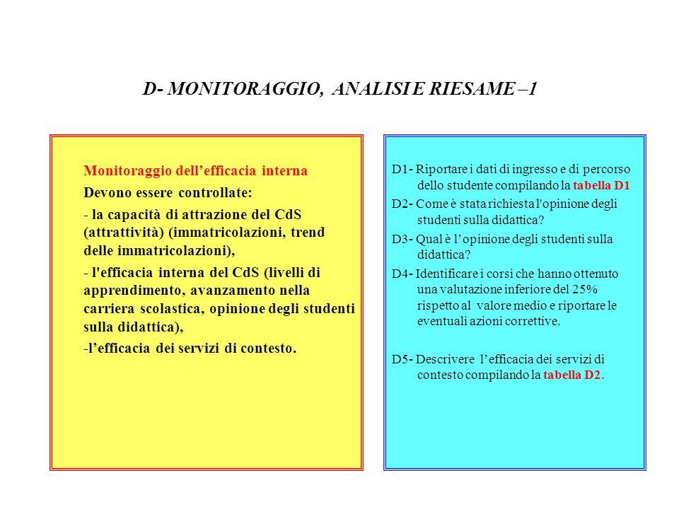 D- MONITORAGGIO, ANALISI E RIESAME Monitoraggio dellefficacia interna Devono essere controllate: - la capacità di attrazione del CdS (attrattività) (i