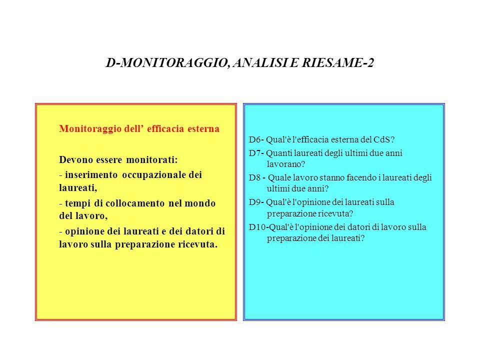 D-MONITORAGGIO, ANALISI E RIESAME-2 Monitoraggio dell efficacia esterna Devono essere monitorati: - inserimento occupazionale dei laureati, - tempi di