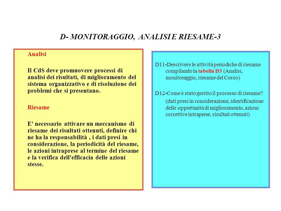 D- MONITORAGGIO, ANALISI E RIESAME-3 Analisi Il CdS deve promuovere processi di analisi dei risultati, di miglioramento del sistema organizzativo e di