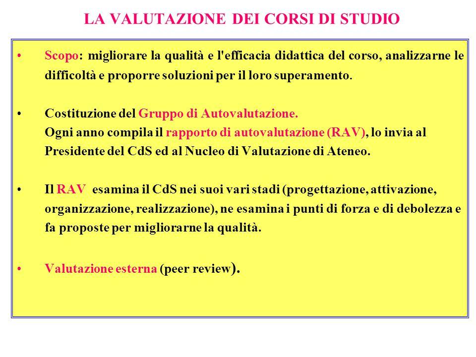 LA VALUTAZIONE DEI CORSI DI STUDIO Scopo: migliorare la qualità e l'efficacia didattica del corso, analizzarne le difficoltà e proporre soluzioni per
