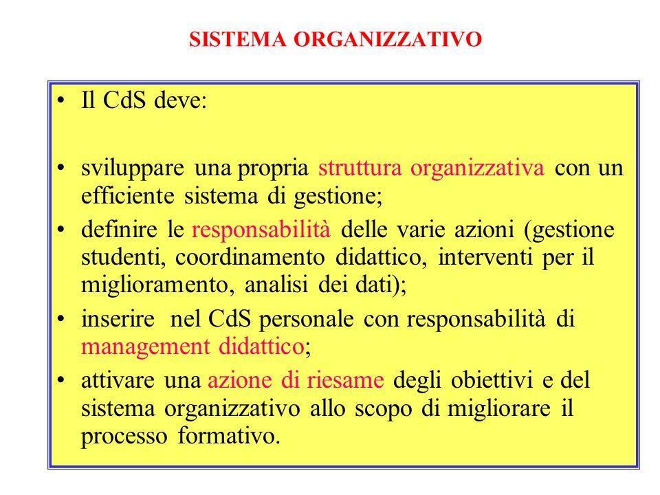 SISTEMA ORGANIZZATIVO Il CdS deve: sviluppare una propria struttura organizzativa con un efficiente sistema di gestione; definire le responsabilità de