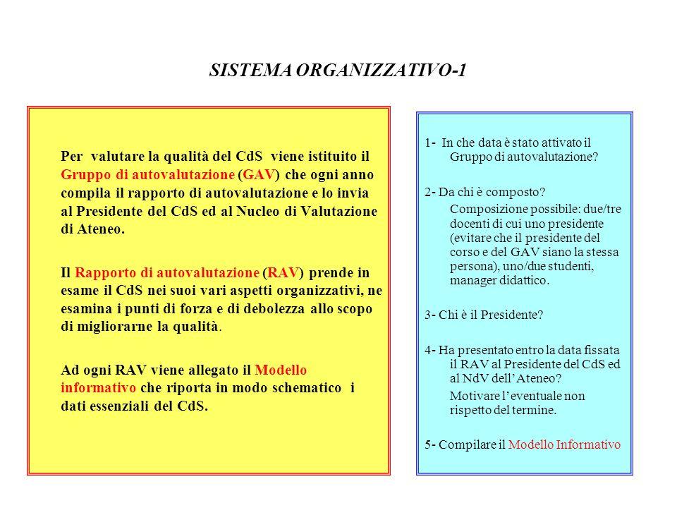 SISTEMA ORGANIZZATIVO-1 Per valutare la qualità del CdS viene istituito il Gruppo di autovalutazione (GAV) che ogni anno compila il rapporto di autova