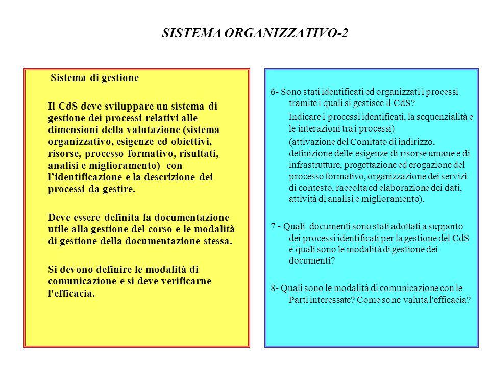 SISTEMA ORGANIZZATIVO-2 Sistema di gestione Il CdS deve sviluppare un sistema di gestione dei processi relativi alle dimensioni della valutazione (sis