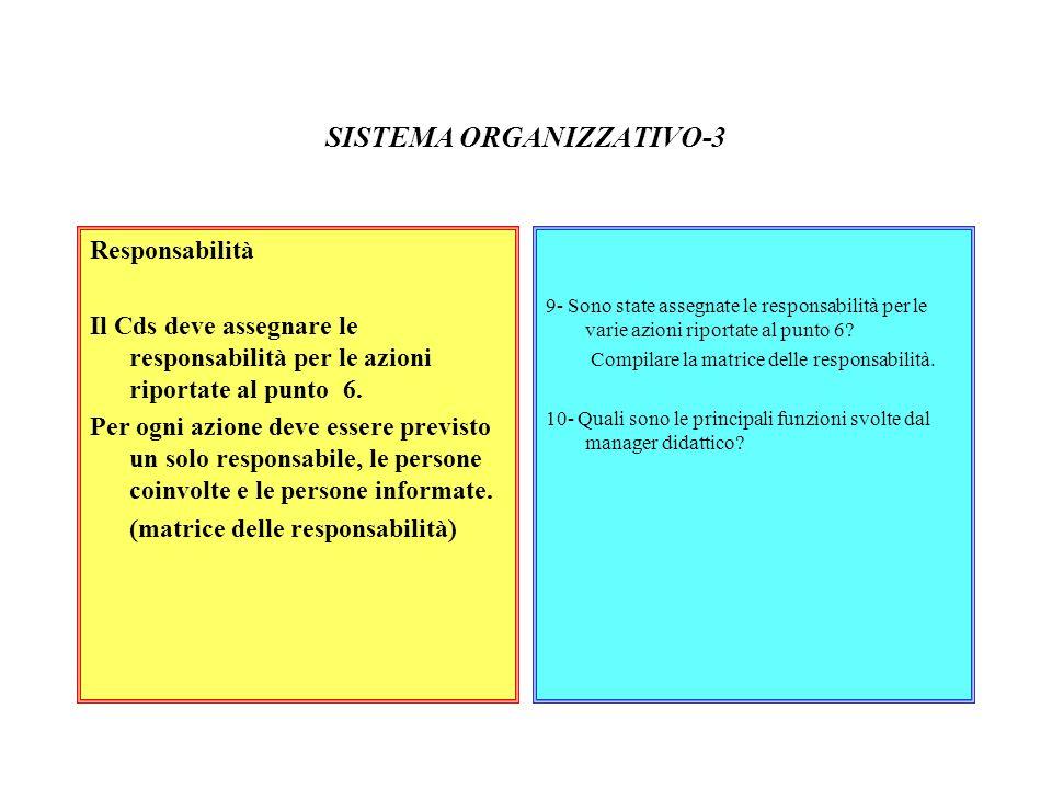 SISTEMA ORGANIZZATIVO-3 Responsabilità Il Cds deve assegnare le responsabilità per le azioni riportate al punto 6. Per ogni azione deve essere previst