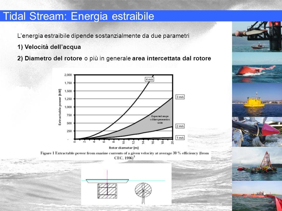 Tidal Stream: Energia estraibile Lenergia estraibile dipende sostanzialmente da due parametri 1) Velocità dellacqua 2) Diametro del rotore o più in ge