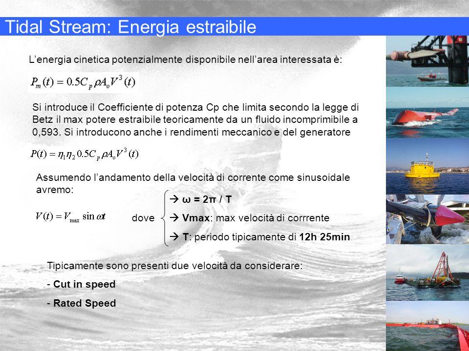 Tidal Stream: Energia estraibile Lenergia cinetica potenzialmente disponibile nellarea interessata è: Si introduce il Coefficiente di potenza Cp che l