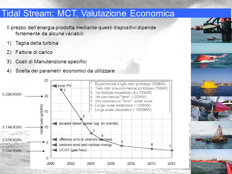 Tidal Stream: MCT, Valutazione Economica Il prezzo dellenergia prodotta mediante questi dispositivi dipende fortemente da alcune variabili: 1)Taglia d