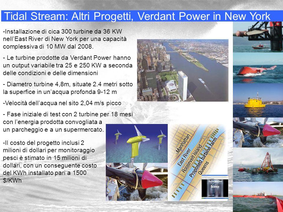 Tidal Stream: Altri Progetti, Verdant Power in New York -Installazione di cica 300 turbine da 36 KW nellEast River di New York per una capacità comple