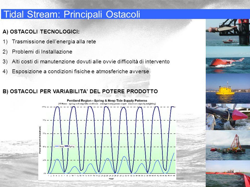 Tidal Stream: Principali Ostacoli A) OSTACOLI TECNOLOGICI: 1)Trasmissione dellenergia alla rete 2)Problemi di Installazione 3)Alti costi di manutenzio