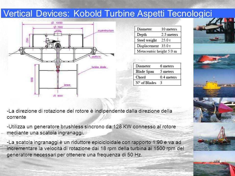 Vertical Devices: Kobold Turbine Aspetti Tecnologici -La direzione di rotazione del rotore è indipendente dalla direzione della corrente -Utilizza un