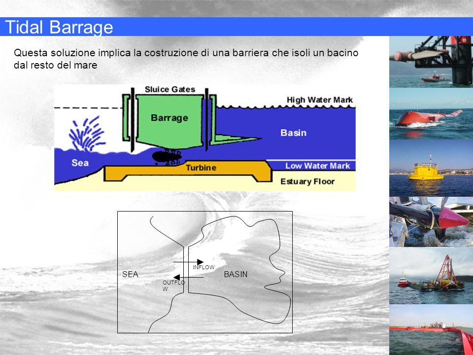 Tidal Barrage Questa soluzione implica la costruzione di una barriera che isoli un bacino dal resto del mare OUTFLO W INFLOW SEABASIN