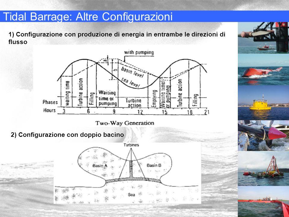 Tidal Barrage: Altre Configurazioni 1) Configurazione con produzione di energia in entrambe le direzioni di flusso 2) Configurazione con doppio bacino