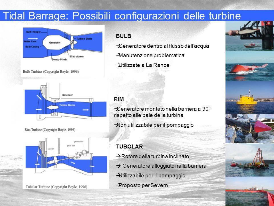 Tidal Barrage: Possibili configurazioni delle turbine BULB Generatore dentro al flusso dellacqua Manutenzione problematica Utilizzate a La Rance RIM G