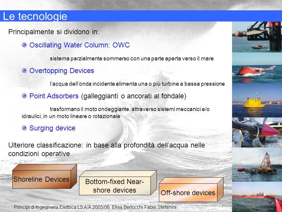 Le tecnologie Principi di Ingegneria Elettrica LS A/A 2005/06 Elisa Bertocchi Fabio Stefanini Principalmente si dividono in: Oscillating Water Column: