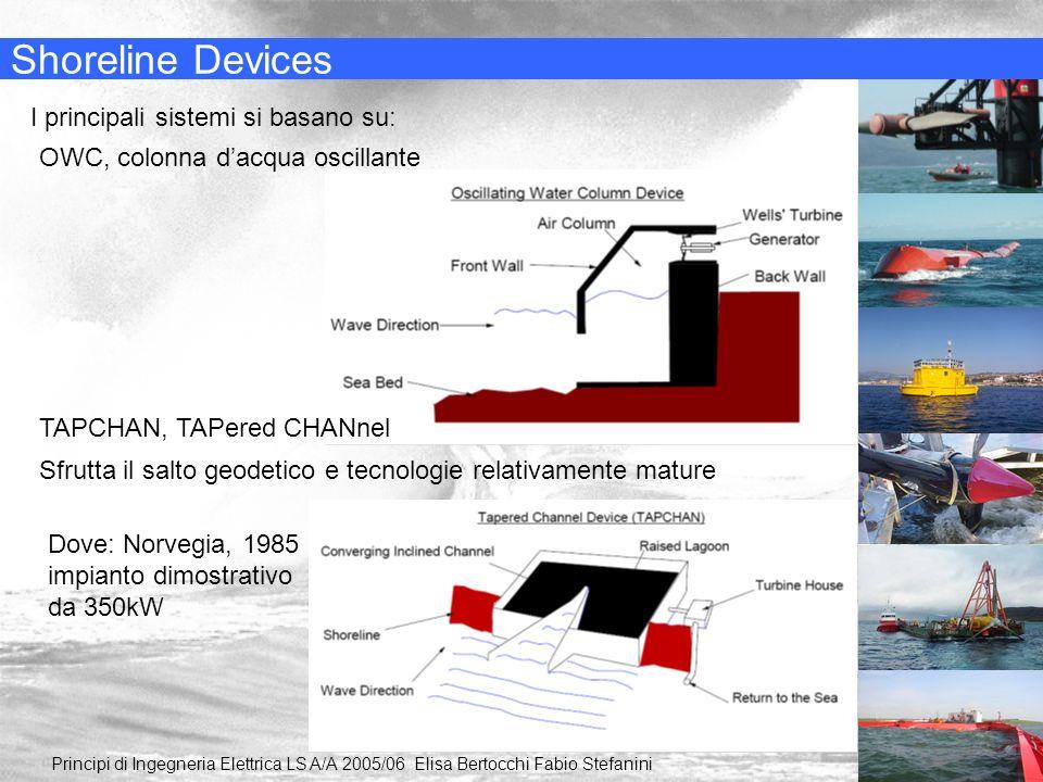 Shoreline Devices Principi di Ingegneria Elettrica LS A/A 2005/06 Elisa Bertocchi Fabio Stefanini I principali sistemi si basano su: OWC, colonna dacq