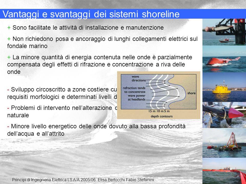 Vantaggi e svantaggi dei sistemi shoreline + Sono facilitate le attività di installazione e manutenzione + Non richiedono posa e ancoraggio di lunghi