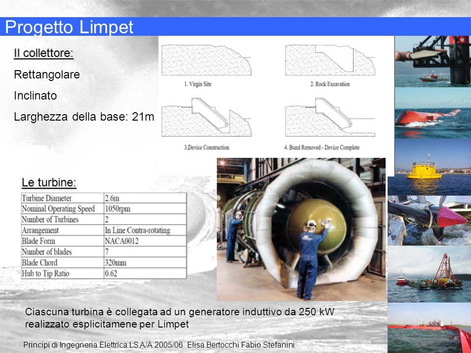 Progetto Limpet Il collettore: Rettangolare Inclinato Larghezza della base: 21m Principi di Ingegneria Elettrica LS A/A 2005/06 Elisa Bertocchi Fabio