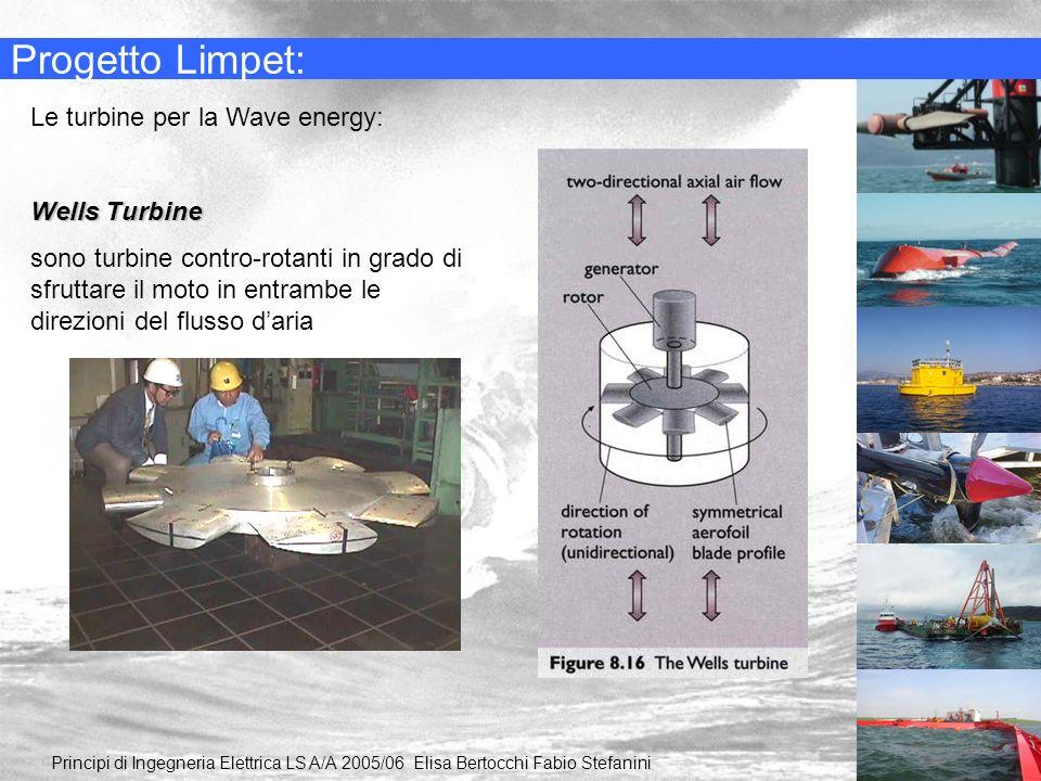 Progetto Limpet: Le turbine per la Wave energy: Wells Turbine sono turbine contro-rotanti in grado di sfruttare il moto in entrambe le direzioni del f