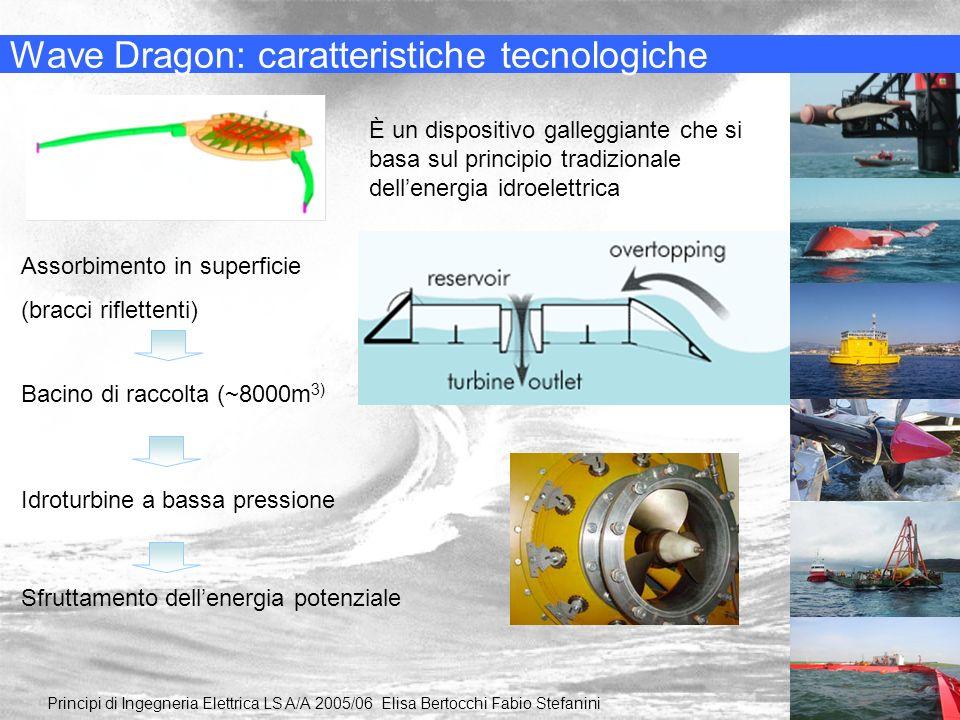 Wave Dragon: caratteristiche tecnologiche Principi di Ingegneria Elettrica LS A/A 2005/06 Elisa Bertocchi Fabio Stefanini È un dispositivo galleggiant