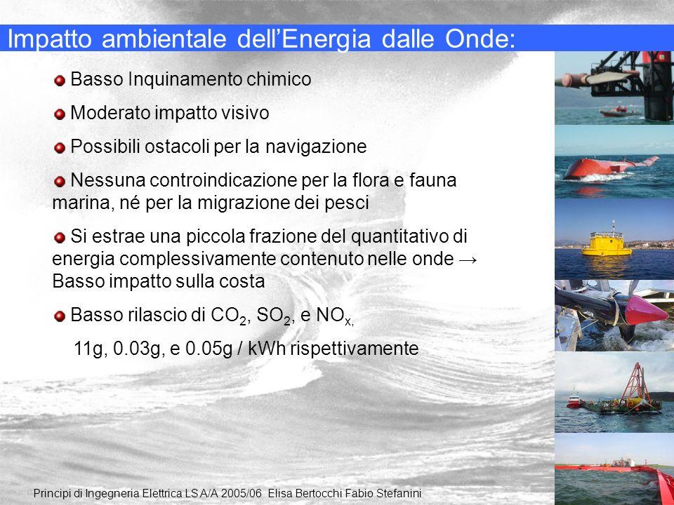 Impatto ambientale dellEnergia dalle Onde: Basso Inquinamento chimico Moderato impatto visivo Possibili ostacoli per la navigazione Nessuna controindi