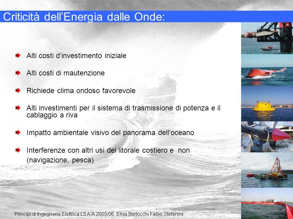 Criticità dellEnergia dalle Onde: Principi di Ingegneria Elettrica LS A/A 2005/06 Elisa Bertocchi Fabio Stefanini Alti costi dinvestimento iniziale Al
