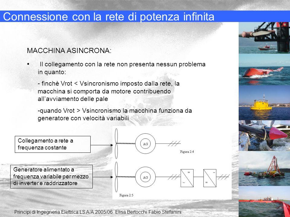 Connessione con la rete di potenza infinita Principi di Ingegneria Elettrica LS A/A 2005/06 Elisa Bertocchi Fabio Stefanini MACCHINA ASINCRONA: Il col