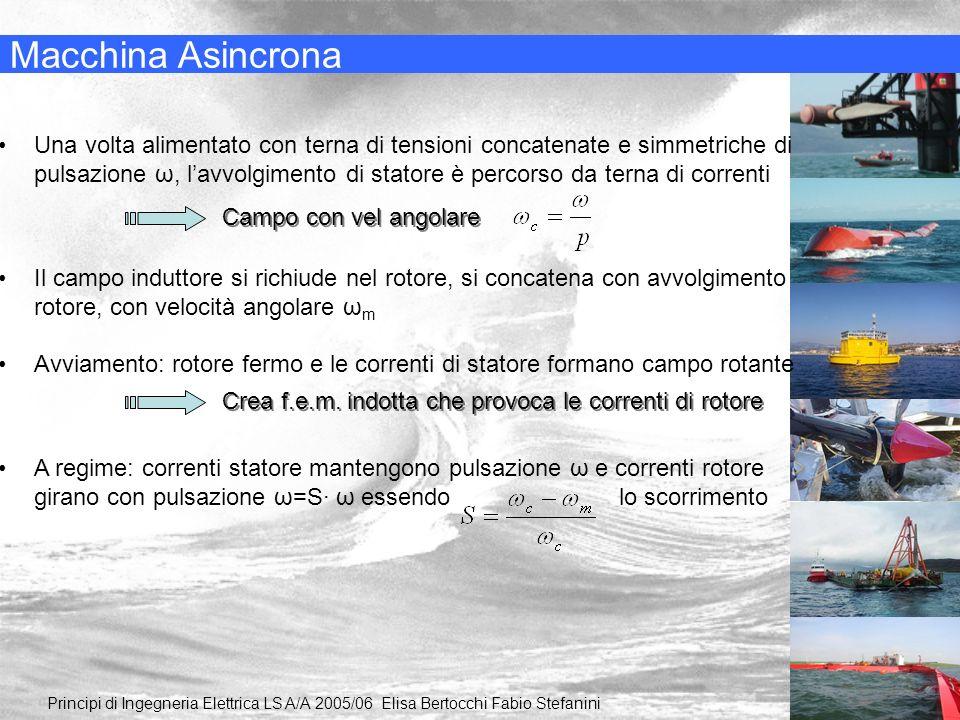 Macchina Asincrona Principi di Ingegneria Elettrica LS A/A 2005/06 Elisa Bertocchi Fabio Stefanini Una volta alimentato con terna di tensioni concaten