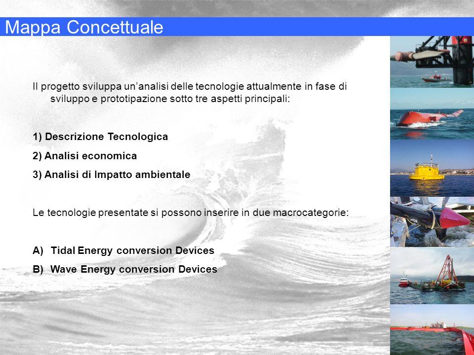 Vertical Devices: Kobold Turbine, Stato dellArte -La turbina Kobold si trova nello stretto di Messina a largo della costa di Ganzirri dal 2001 - La velocità della corrente nel sito ha una media di 2 m/s e la cut in speed è 1.2 m/s - Lefficienza del sistema è pari a un 23% ed è calcolata come Potenza elettrica prodotta Potenza elettrica teoricamente disponibile - Il 27 marzo 2006 la turbina è stata connessa alla rete elettrica Enel di Messina