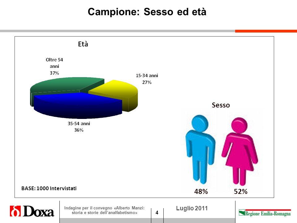 4 Luglio 2011 Indagine per il convegno «Alberto Manzi: storia e storie dellanalfabetismo» BASE: 1000 Intervistati Campione: Sesso ed età Età Sesso 48%52%