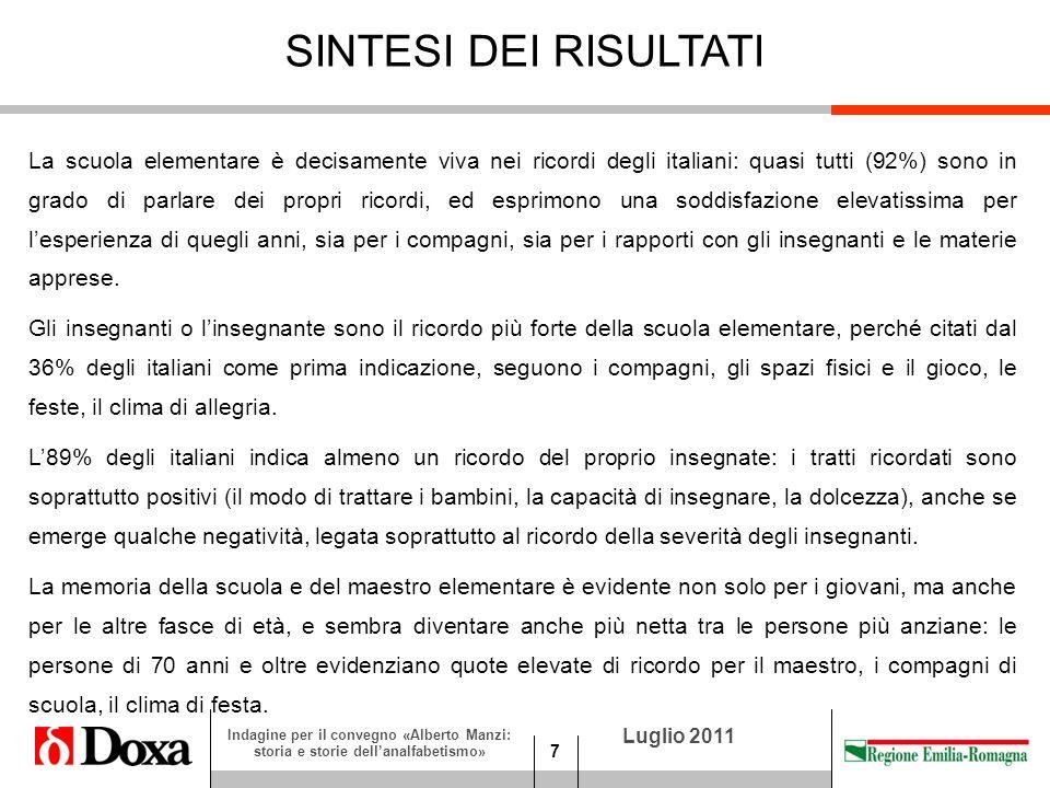 28 Luglio 2011 Indagine per il convegno «Alberto Manzi: storia e storie dellanalfabetismo» Dom.