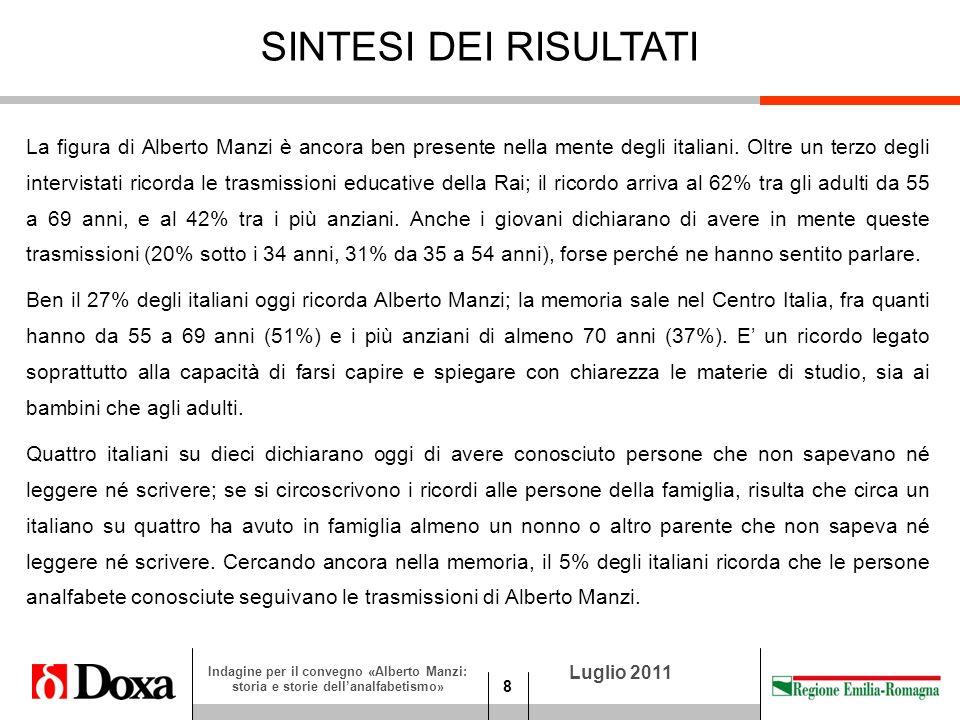 19 Luglio 2011 Indagine per il convegno «Alberto Manzi: storia e storie dellanalfabetismo» Valori %.