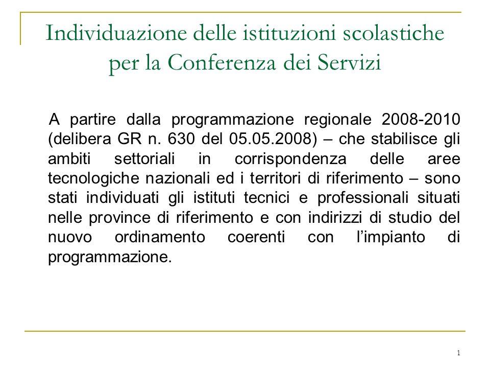1 Individuazione delle istituzioni scolastiche per la Conferenza dei Servizi A partire dalla programmazione regionale 2008-2010 (delibera GR n. 630 de
