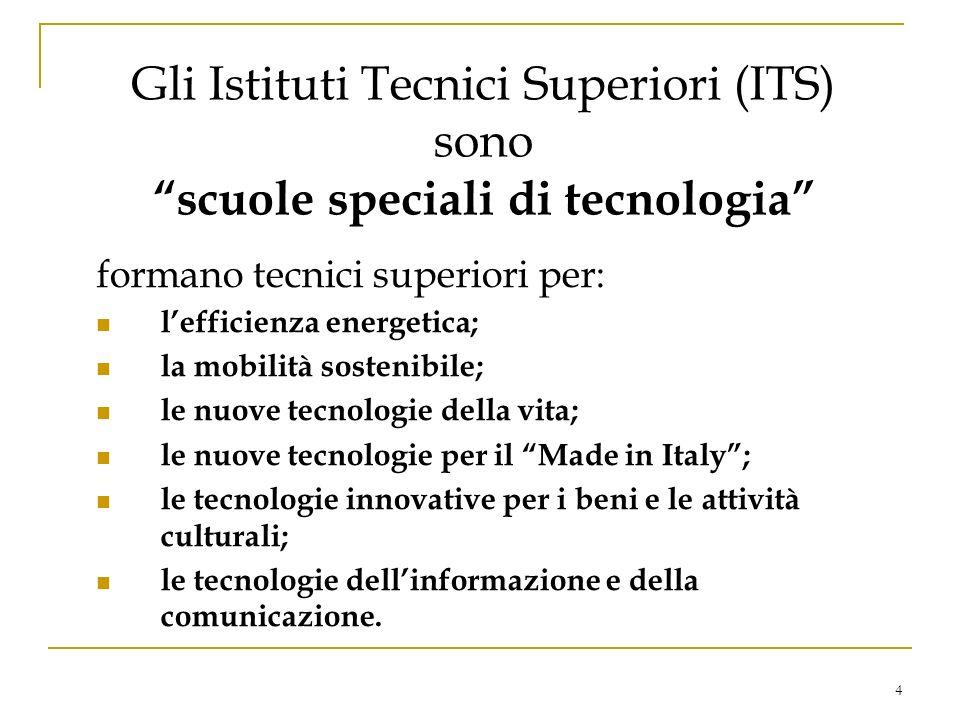 4 Gli Istituti Tecnici Superiori (ITS) sono scuole speciali di tecnologia formano tecnici superiori per: lefficienza energetica; la mobilità sostenibile; le nuove tecnologie della vita; le nuove tecnologie per il Made in Italy; le tecnologie innovative per i beni e le attività culturali; le tecnologie dellinformazione e della comunicazione.