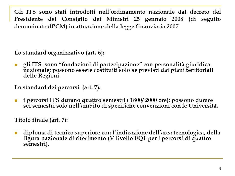 5 Gli ITS sono stati introdotti nellordinamento nazionale dal decreto del Presidente del Consiglio dei Ministri 25 gennaio 2008 (di seguito denominato dPCM) in attuazione della legge finanziaria 2007 Lo standard organizzativo (art.