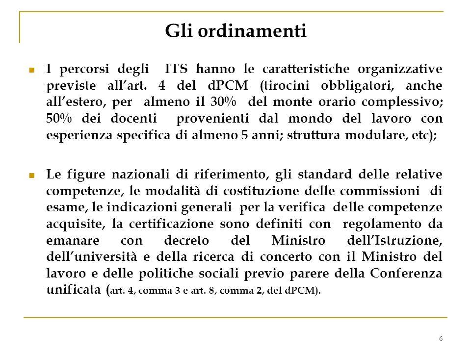 6 Gli ordinamenti I percorsi degli ITS hanno le caratteristiche organizzative previste allart. 4 del dPCM (tirocini obbligatori, anche allestero, per