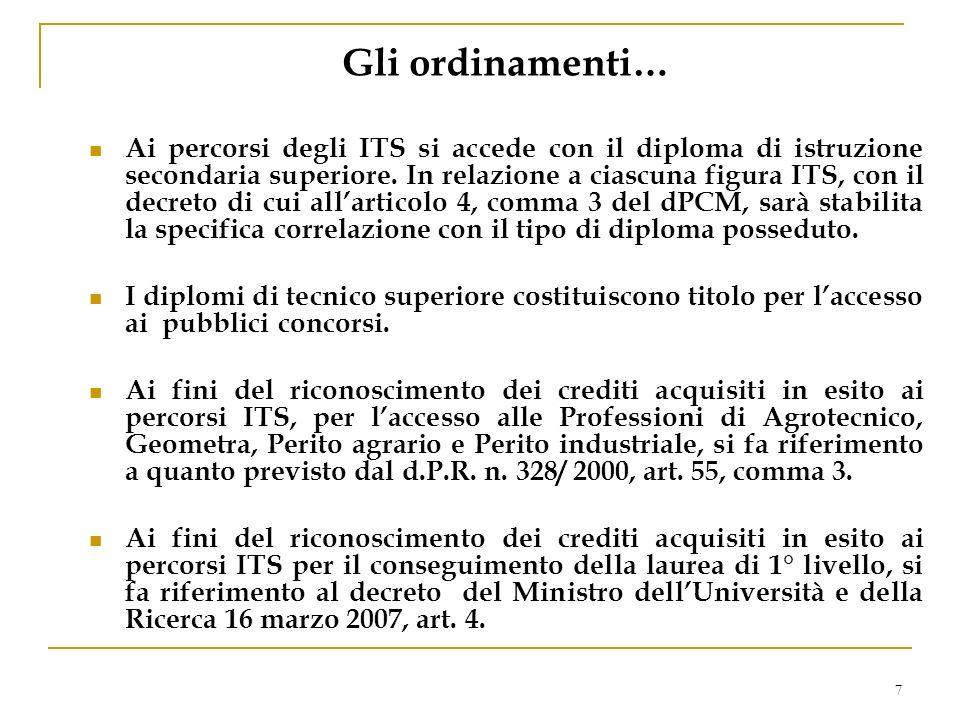 7 Gli ordinamenti… Ai percorsi degli ITS si accede con il diploma di istruzione secondaria superiore. In relazione a ciascuna figura ITS, con il decre