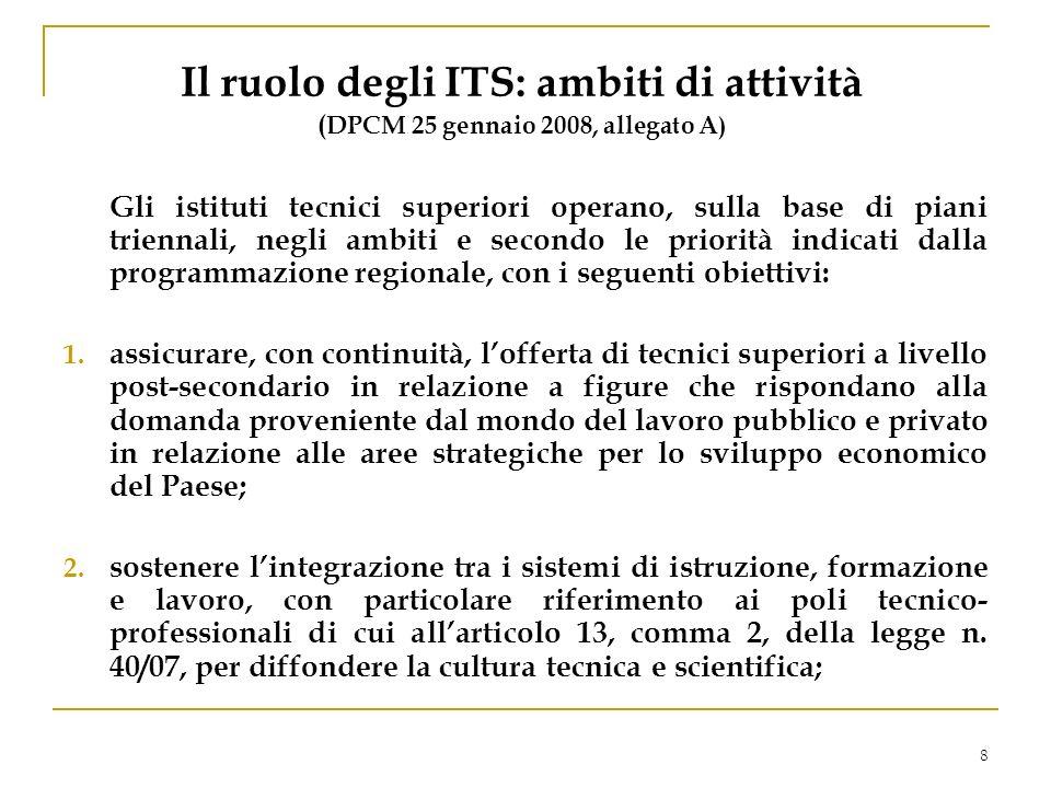 8 Il ruolo degli ITS: ambiti di attività ( DPCM 25 gennaio 2008, allegato A) Gli istituti tecnici superiori operano, sulla base di piani triennali, negli ambiti e secondo le priorità indicati dalla programmazione regionale, con i seguenti obiettivi: 1.