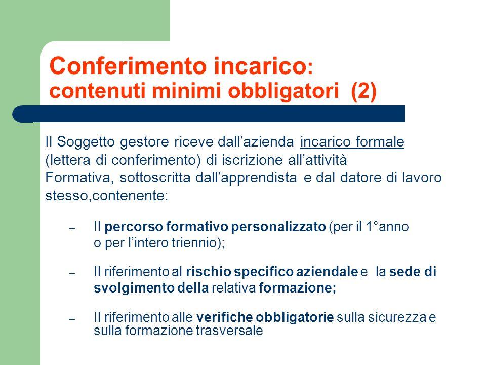 Conferimento incarico : contenuti minimi obbligatori (2) Il Soggetto gestore riceve dallazienda incarico formale (lettera di conferimento) di iscrizio