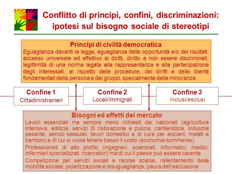 Conflitto di principi, confini, discriminazioni: ipotesi sul bisogno sociale di stereotipi Principi di civiltà democratica Eguaglianza davanti la legg