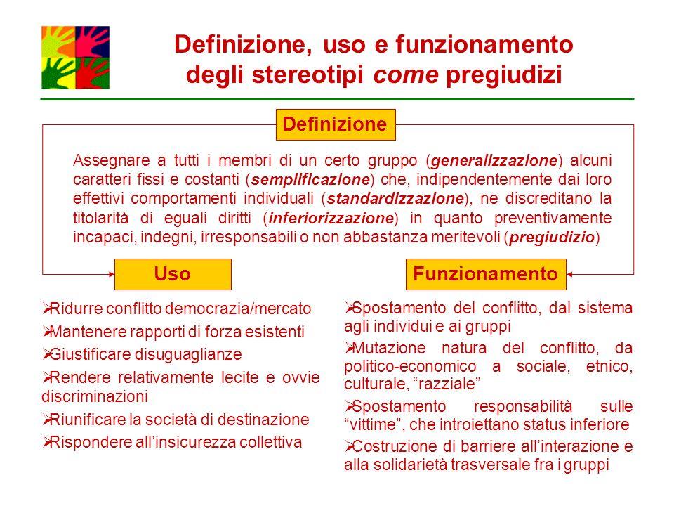 Definizione, uso e funzionamento degli stereotipi come pregiudizi Uso Spostamento del conflitto, dal sistema agli individui e ai gruppi Mutazione natu