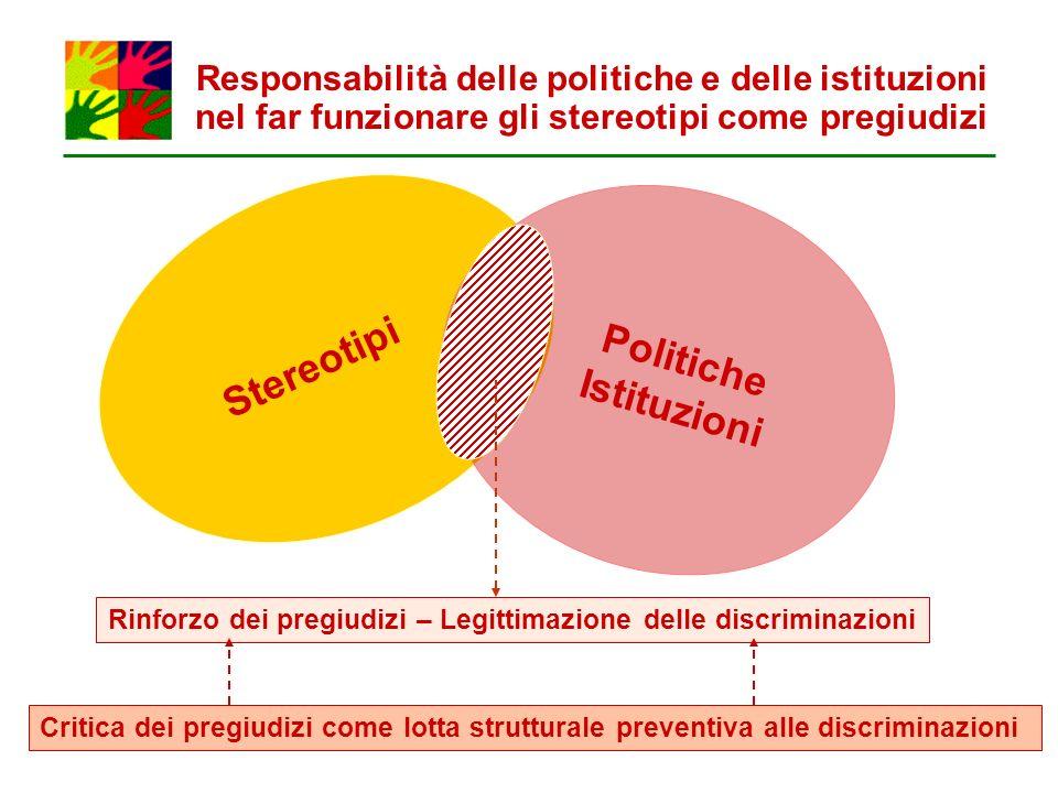 Responsabilità delle politiche e delle istituzioni nel far funzionare gli stereotipi come pregiudizi Stereotipi Politiche Istituzioni Rinforzo dei pre