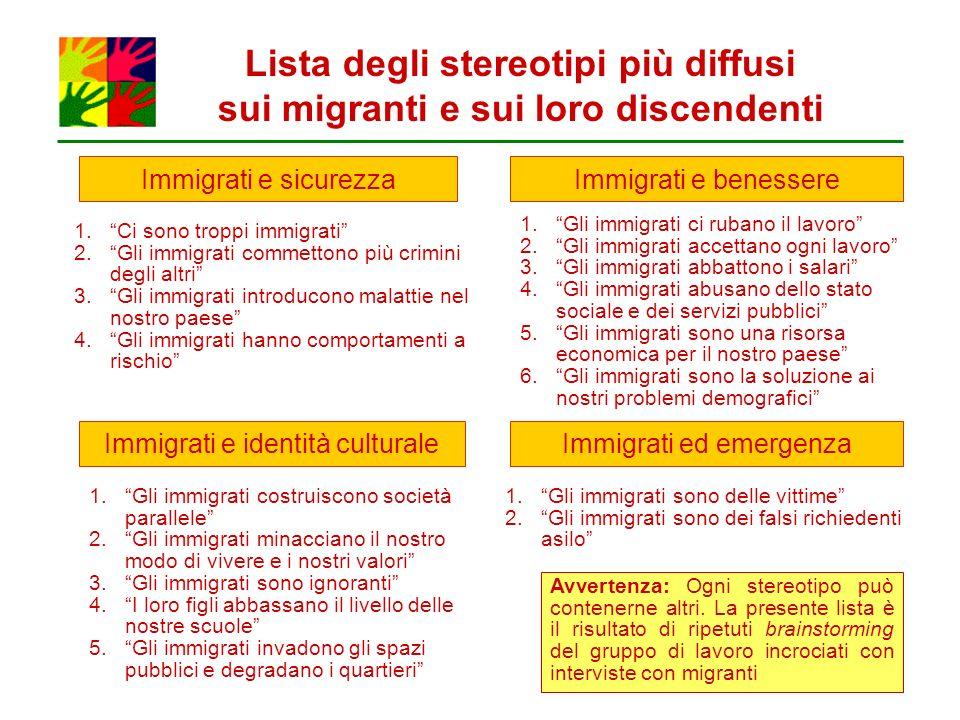 Lista degli stereotipi più diffusi sui migranti e sui loro discendenti Immigrati e sicurezza 1.Ci sono troppi immigrati 2.Gli immigrati commettono più