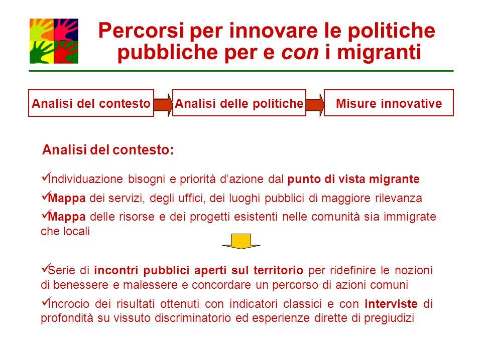 Percorsi per innovare le politiche pubbliche per e con i migranti Analisi delle politicheMisure innovative Analisi del contesto Individuazione bisogni