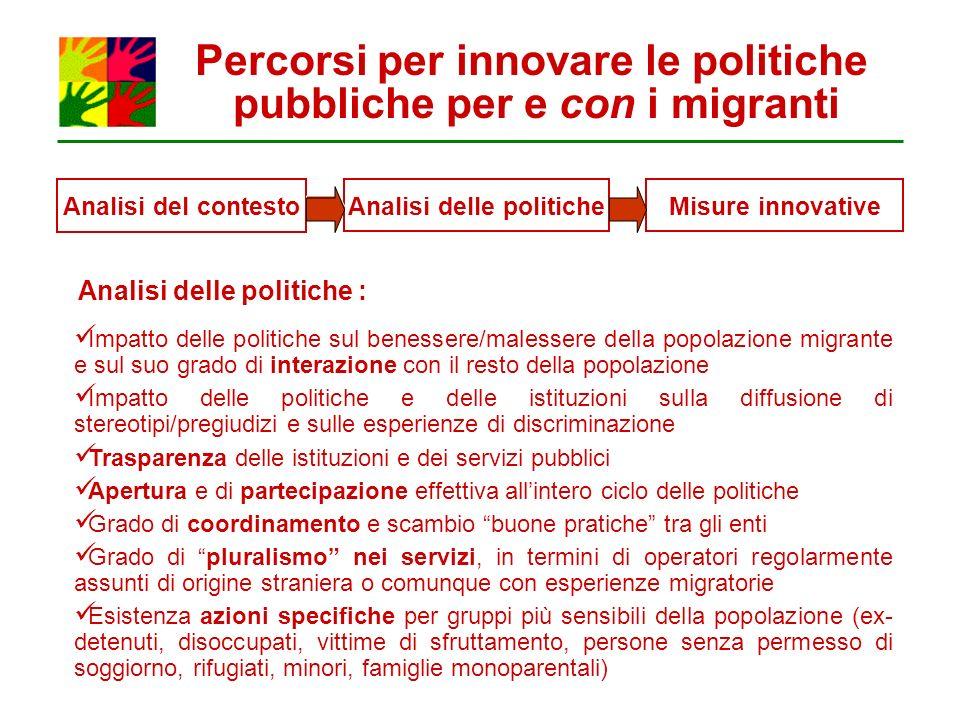 Percorsi per innovare le politiche pubbliche per e con i migranti Analisi delle politicheMisure innovative Analisi del contesto Impatto delle politich