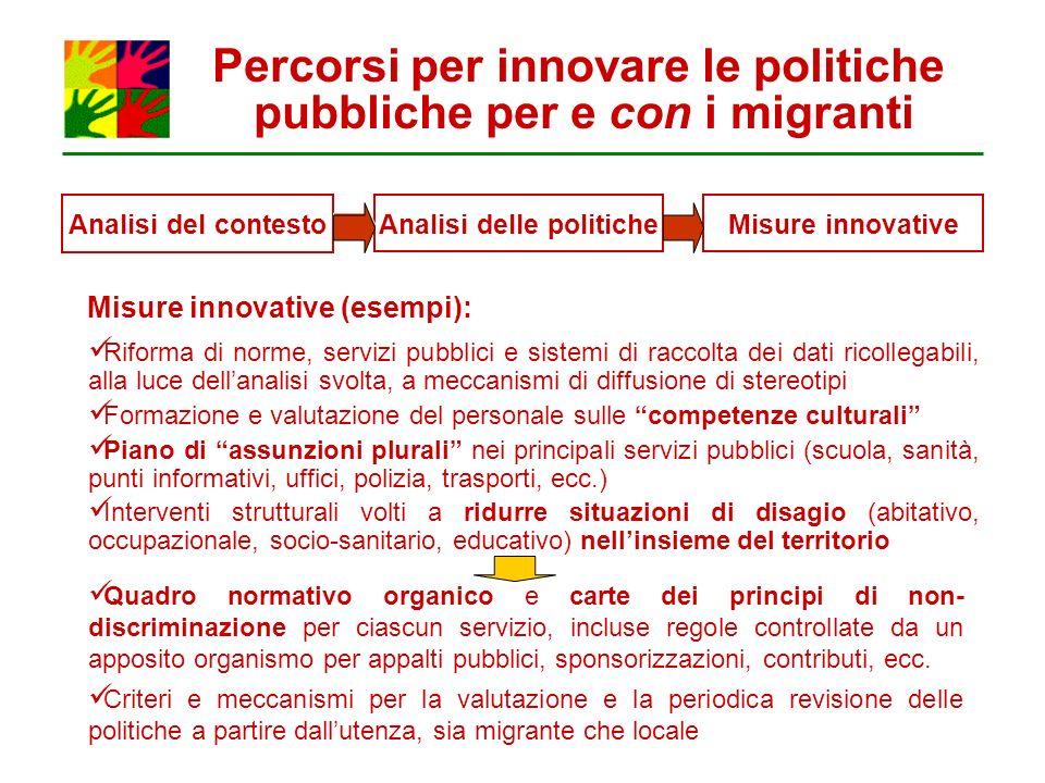 Percorsi per innovare le politiche pubbliche per e con i migranti Analisi delle politicheMisure innovative Analisi del contesto Riforma di norme, serv