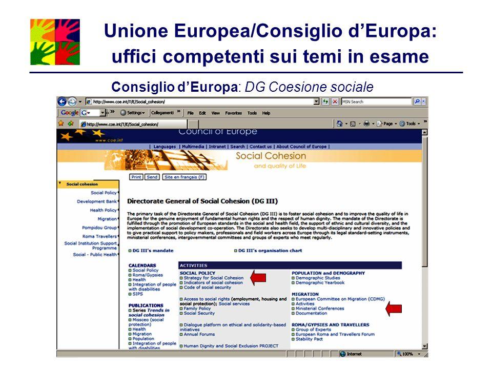 Unione Europea/Consiglio dEuropa: uffici competenti sui temi in esame Consiglio dEuropa: DG Coesione sociale