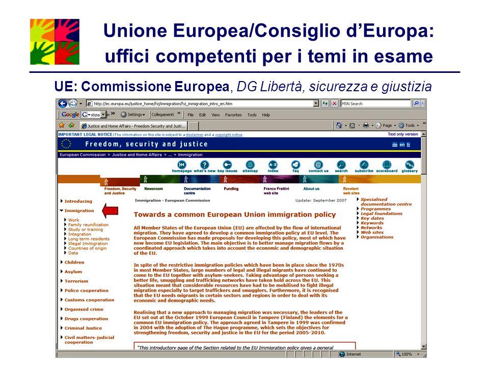 Unione Europea/Consiglio dEuropa: uffici competenti per i temi in esame UE: Commissione Europea, DG Libertà, sicurezza e giustizia