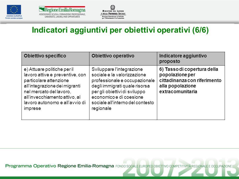 Indicatori aggiuntivi per obiettivi operativi (6/6) Obiettivo specificoObiettivo operativoIndicatore aggiuntivo proposto e) Attuare politiche per il l