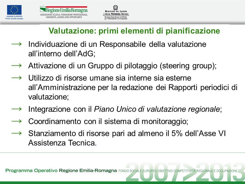 Valutazione: primi elementi di pianificazione Individuazione di un Responsabile della valutazione allinterno dellAdG; Attivazione di un Gruppo di pilo